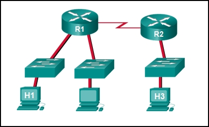 CCNA 1 v7 Modules 16 - 17: Building and Securing a Small Network Exam Answers 6