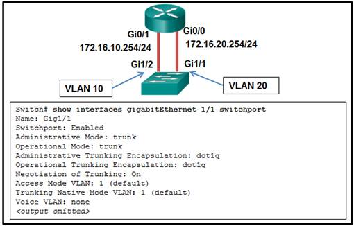 CCNA2 v7 Modules 1 - 4 Switching Concepts, VLANs, and InterVLAN Routing Exam Answers 43