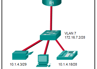 Photo of CCNA 2 v7 Modules 1 – 4: Switching Concepts, VLANs, and InterVLAN Routing Exam Answers