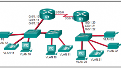 Photo of CCNA 3 v7 Modules 3 – 5: Network Security Exam Answers
