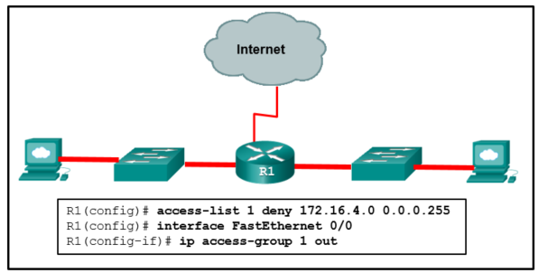CCNA 3 v7 Modules 3 - 5: Network Security Exam Answers 5