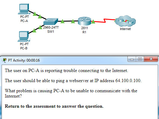 CCNA 3 v7 Modules 6 - 8: WAN Concepts Exam Answers 12