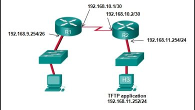 Photo of CCNA 3 v7 Modules 9 – 12: Optimize, Monitor, and Troubleshoot Networks Exam Answers