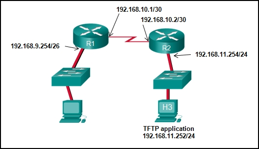 CCNA 3 v7 Modules 9 - 12: Optimize, Monitor, and Troubleshoot Networks Exam Answers 1