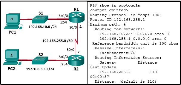 CCNA 3 v7 Modules 9 - 12: Optimize, Monitor, and Troubleshoot Networks Exam Answers 7